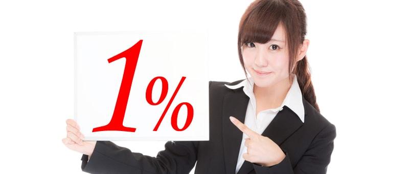 1%を大事に生活していくイメージ